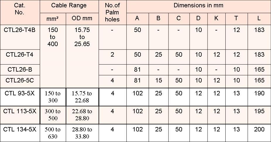 Ring Size Diagram