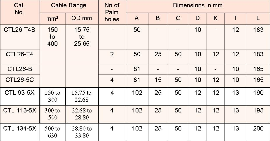 CTL26-T4-P CHART