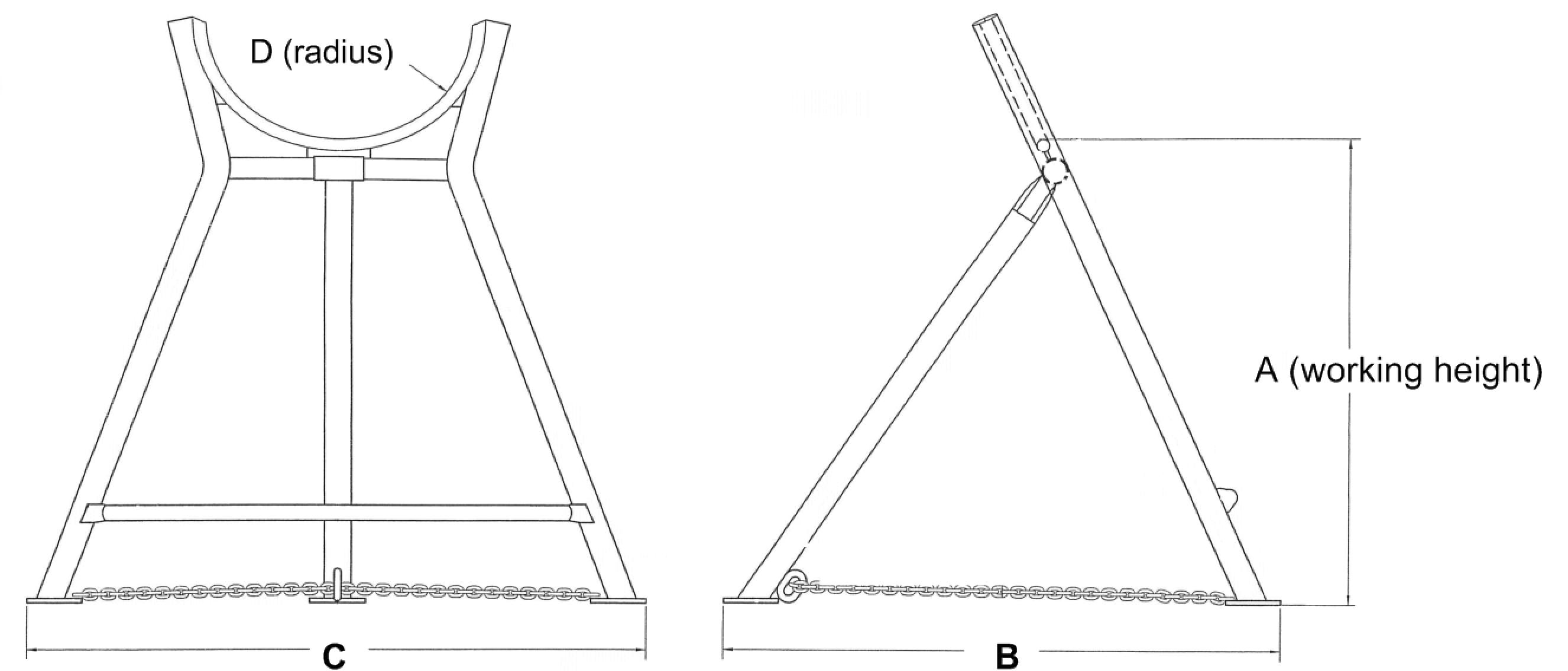 POLE-STAND-CHART